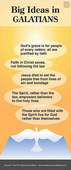 Galatians visual Bible